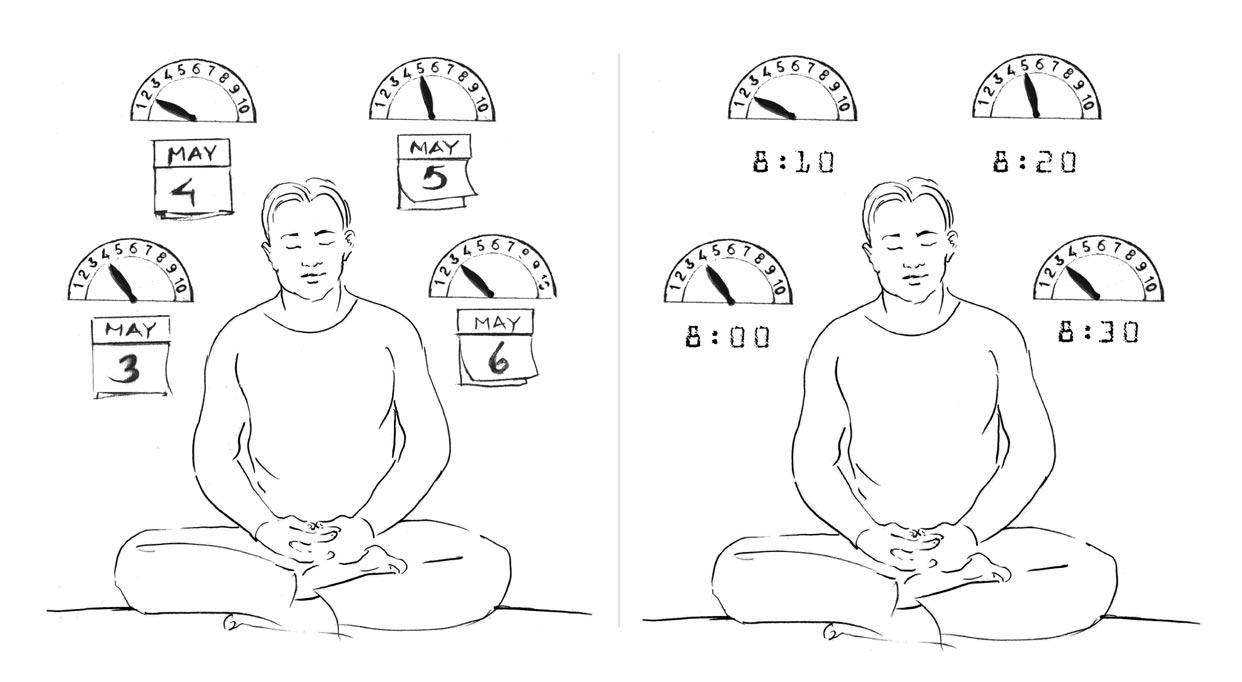 phases-of-meditation-illustration