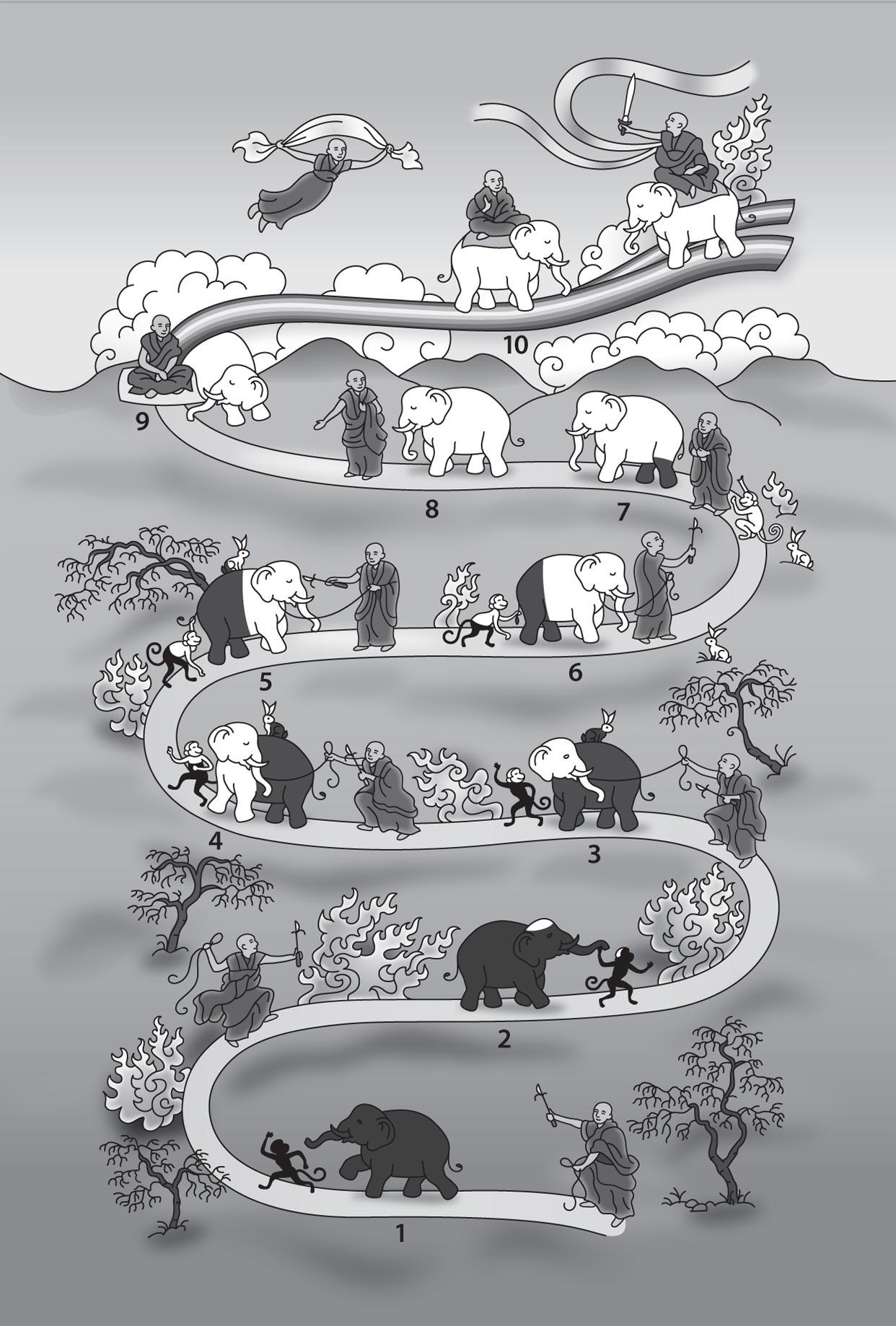 ten-stages-of-meditation-illustration