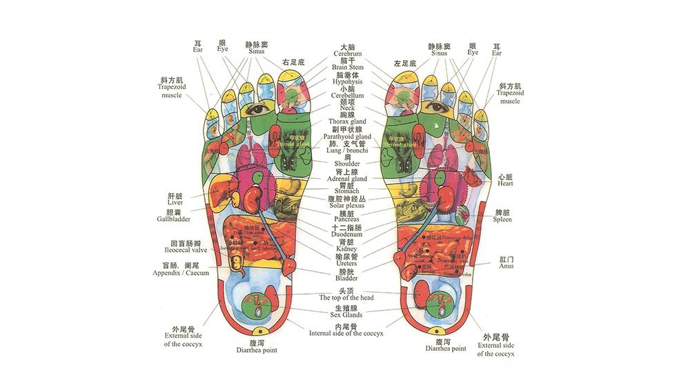 Natural Foot Health
