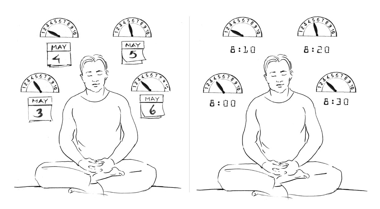 phases-of-meditation-illustration