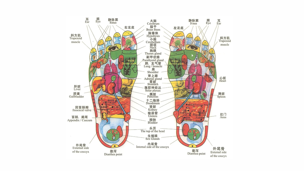 Touch this Special Chinese Reflexology Point on Your Foot For Greater Health
