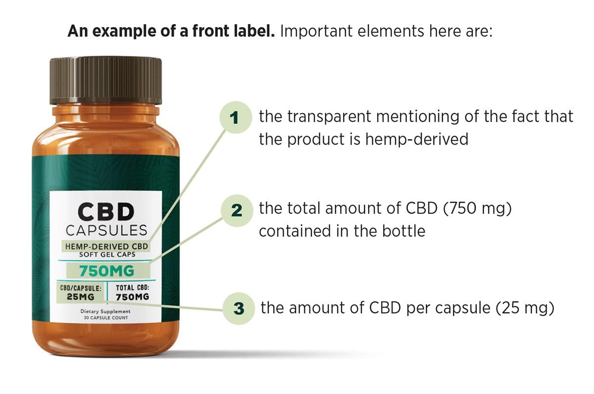 CBD-Bottle-Front-Label-Dosage-Information